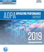2020 Operating Performance Report